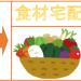 食材宅配サービス比較ランキング~知らなきゃ本当にもったいない!~